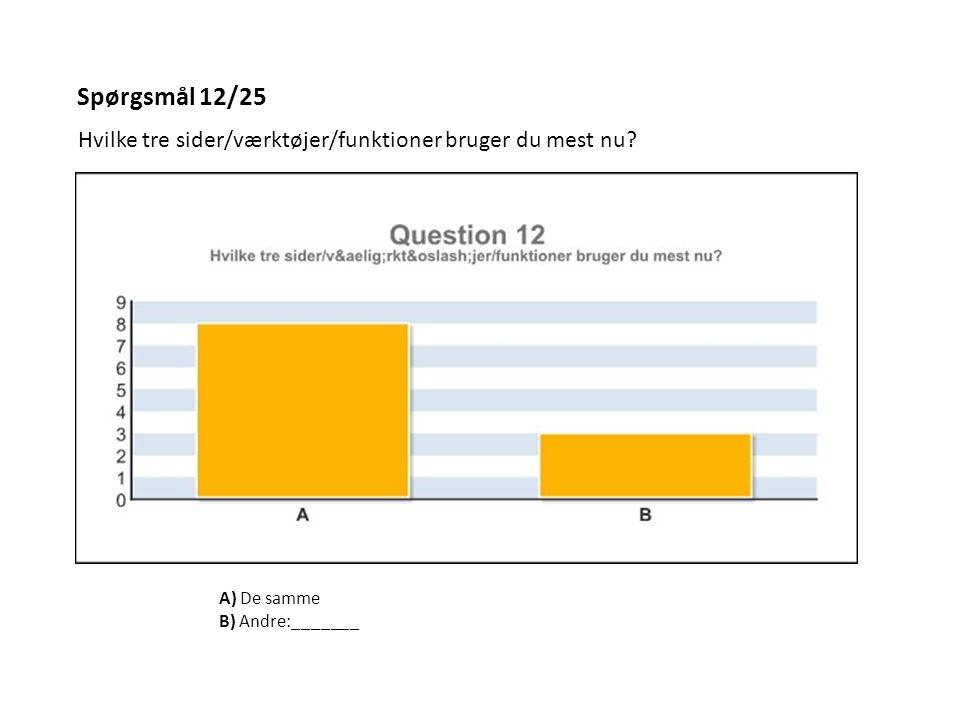 Spørgsmål 12/25 Hvilke tre sider/værktøjer/funktioner bruger du mest nu.