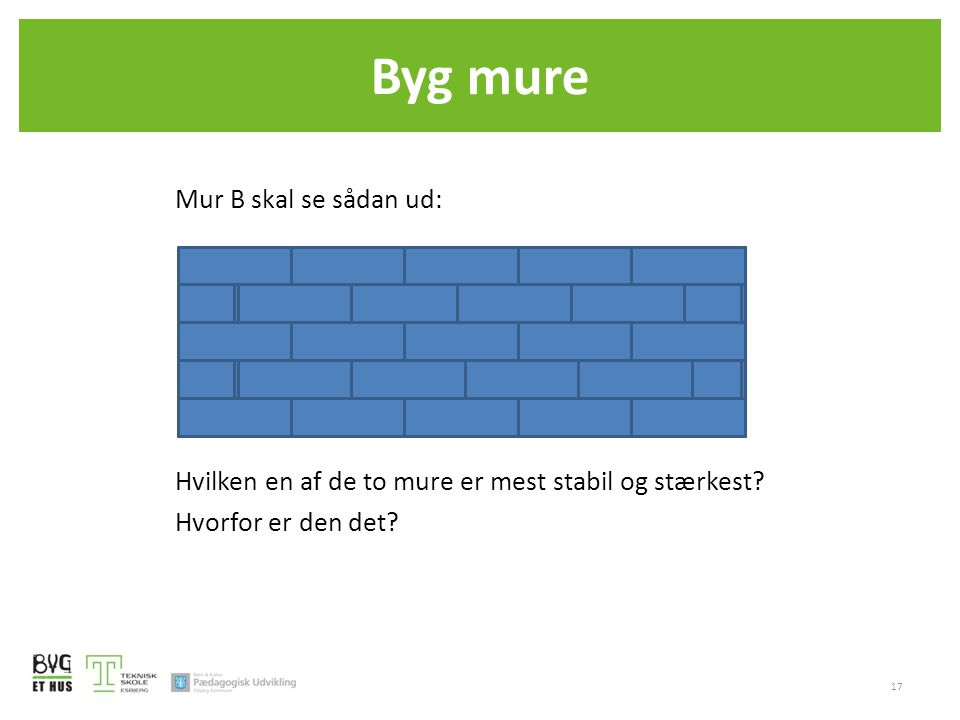 Byg mure Mur B skal se sådan ud:
