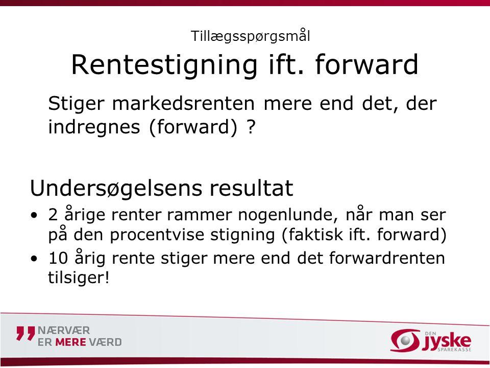 Tillægsspørgsmål Rentestigning ift. forward