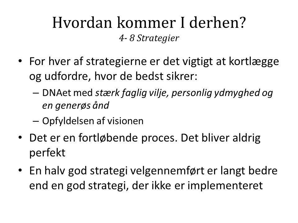 Hvordan kommer I derhen 4- 8 Strategier