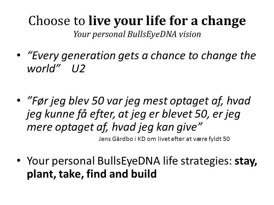 Choose to live your life for a change Your personal BullsEyeDNA vision