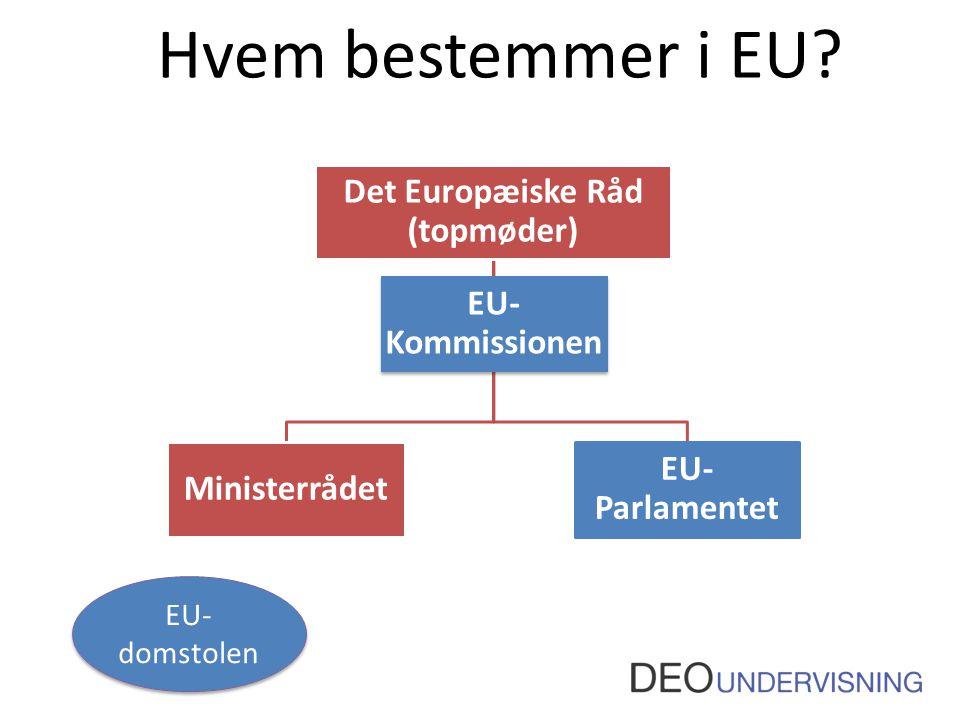 Det Europæiske Råd (topmøder)