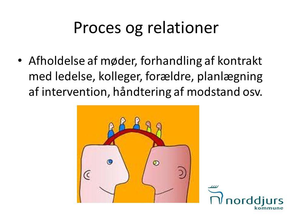 Proces og relationer