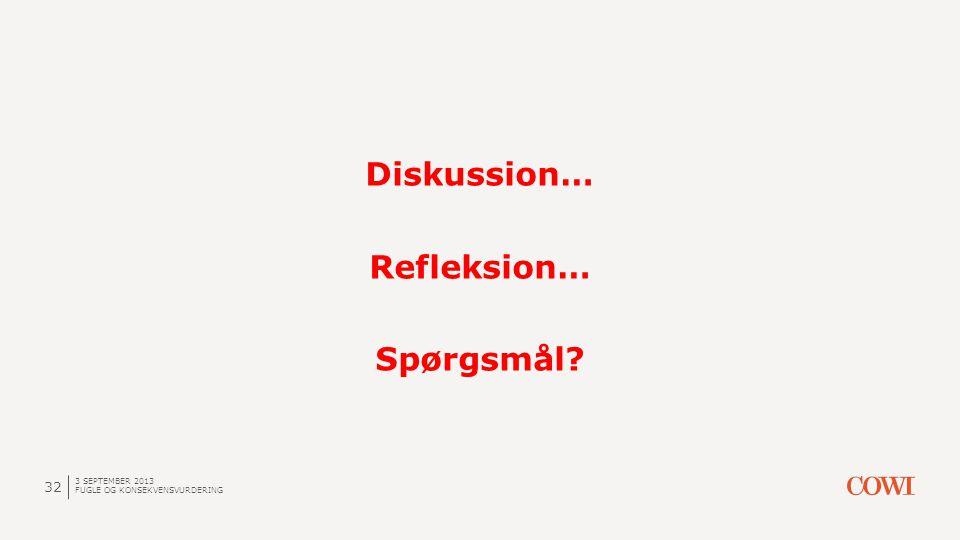 Diskussion… Refleksion… Spørgsmål