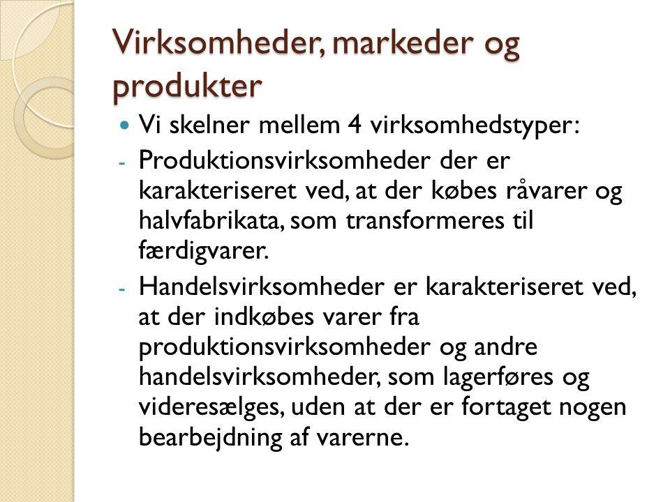 Virksomheder, markeder og produkter