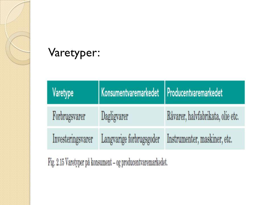 Varetyper: