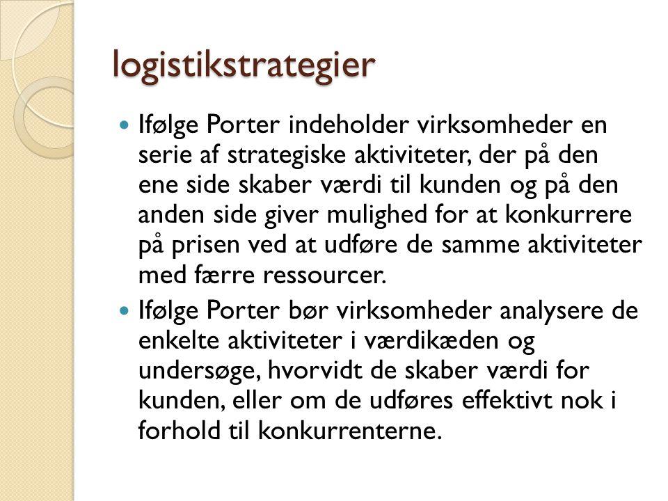 logistikstrategier