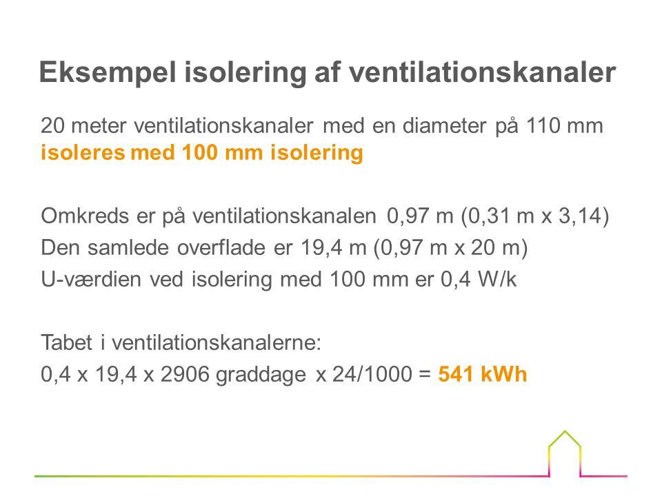 Eksempel isolering af ventilationskanaler