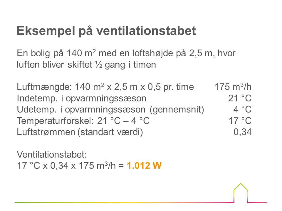 Eksempel på ventilationstabet