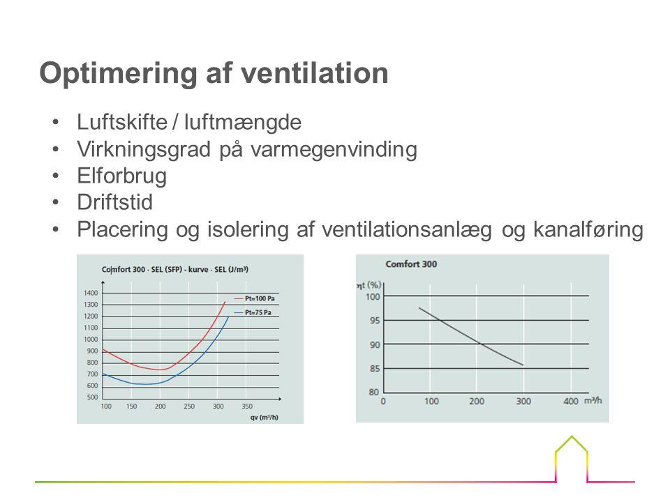 Optimering af ventilation