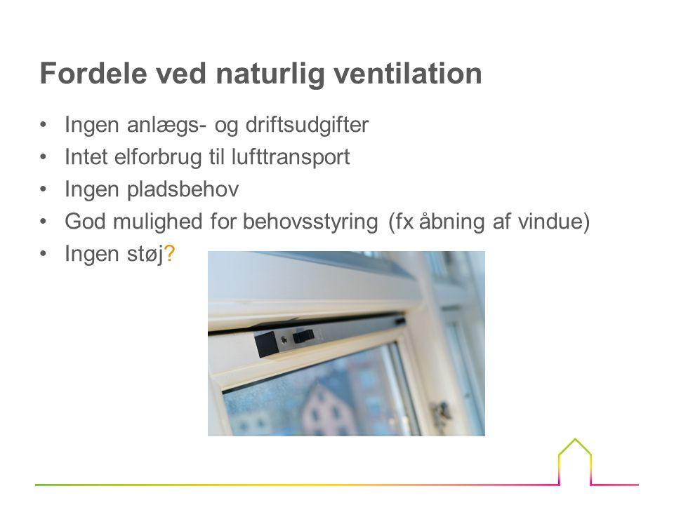 Fordele ved naturlig ventilation