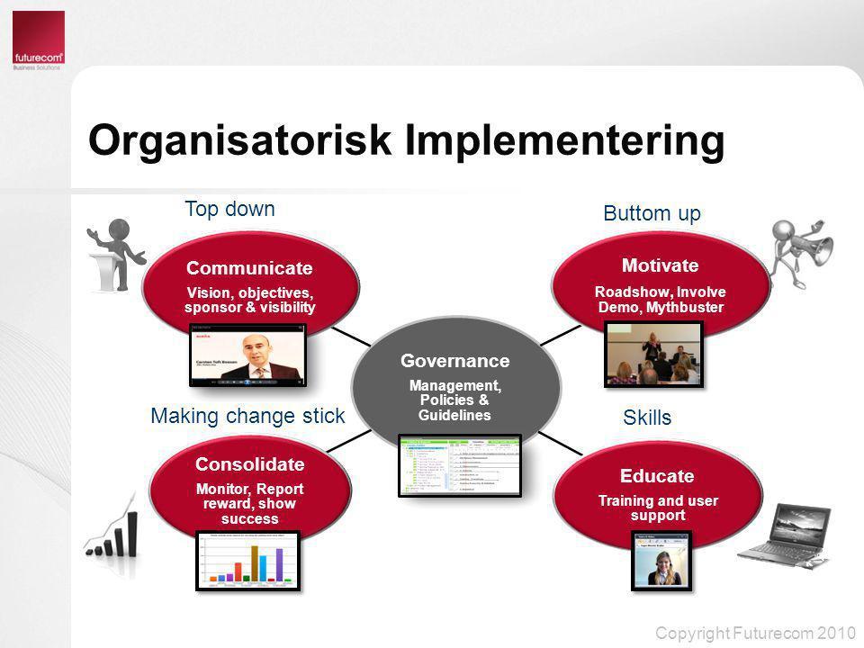 Organisatorisk Implementering