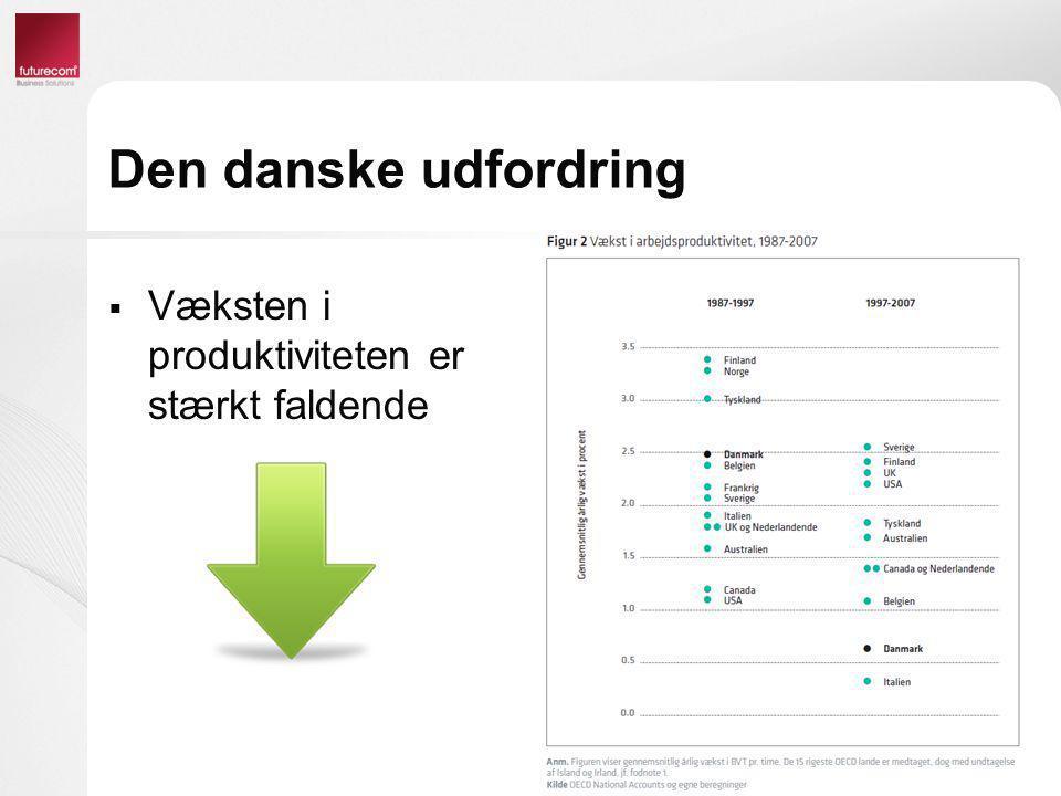 Den danske udfordring Væksten i produktiviteten er stærkt faldende