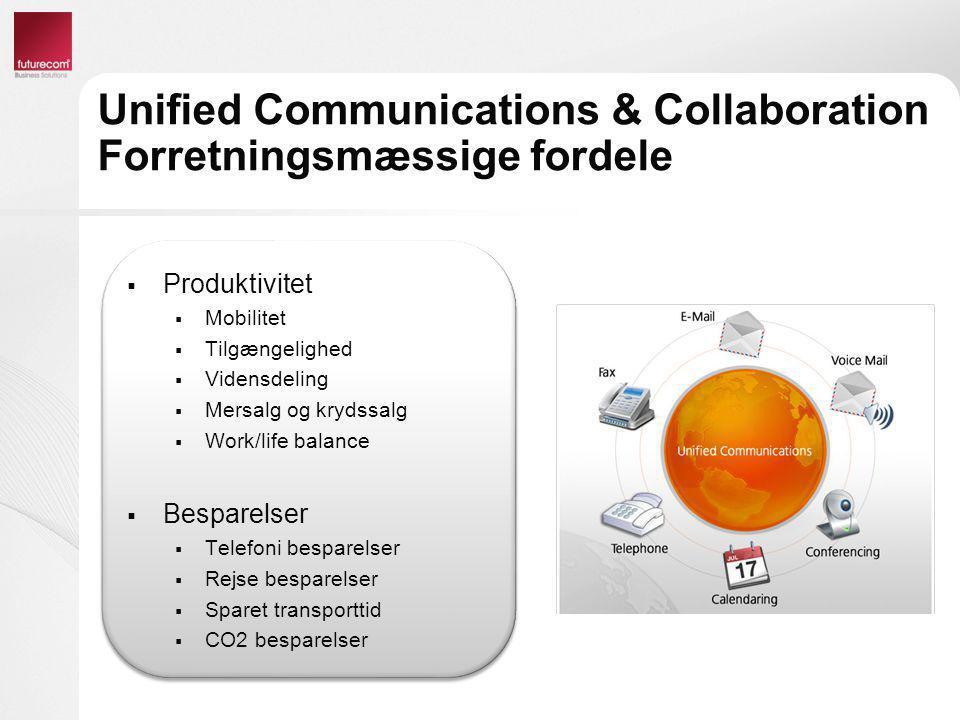 Unified Communications & Collaboration Forretningsmæssige fordele