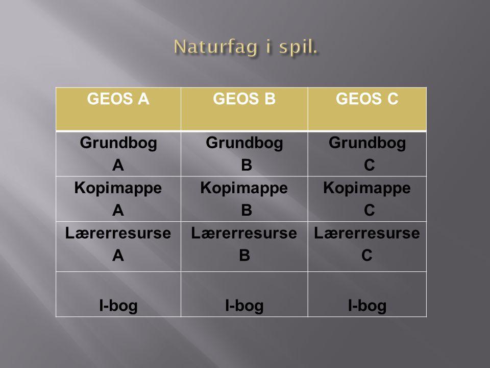 Naturfag i spil. GEOS A GEOS B GEOS C Grundbog A B C Kopimappe