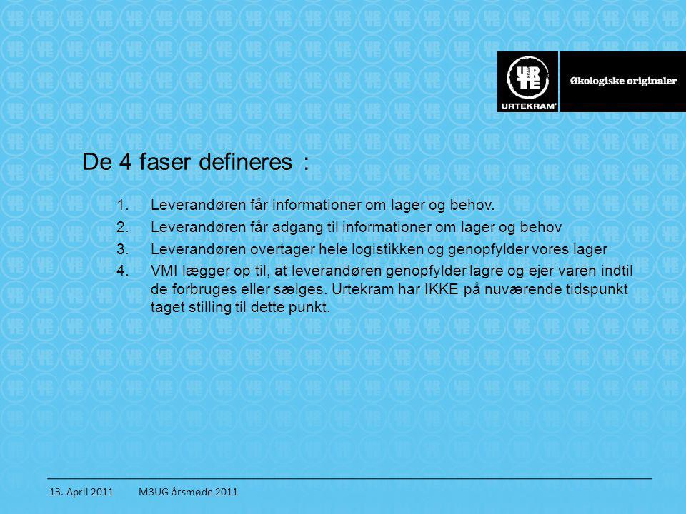 De 4 faser defineres : Leverandøren får informationer om lager og behov. Leverandøren får adgang til informationer om lager og behov.