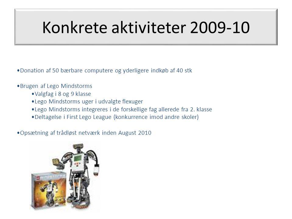 Konkrete aktiviteter 2009-10