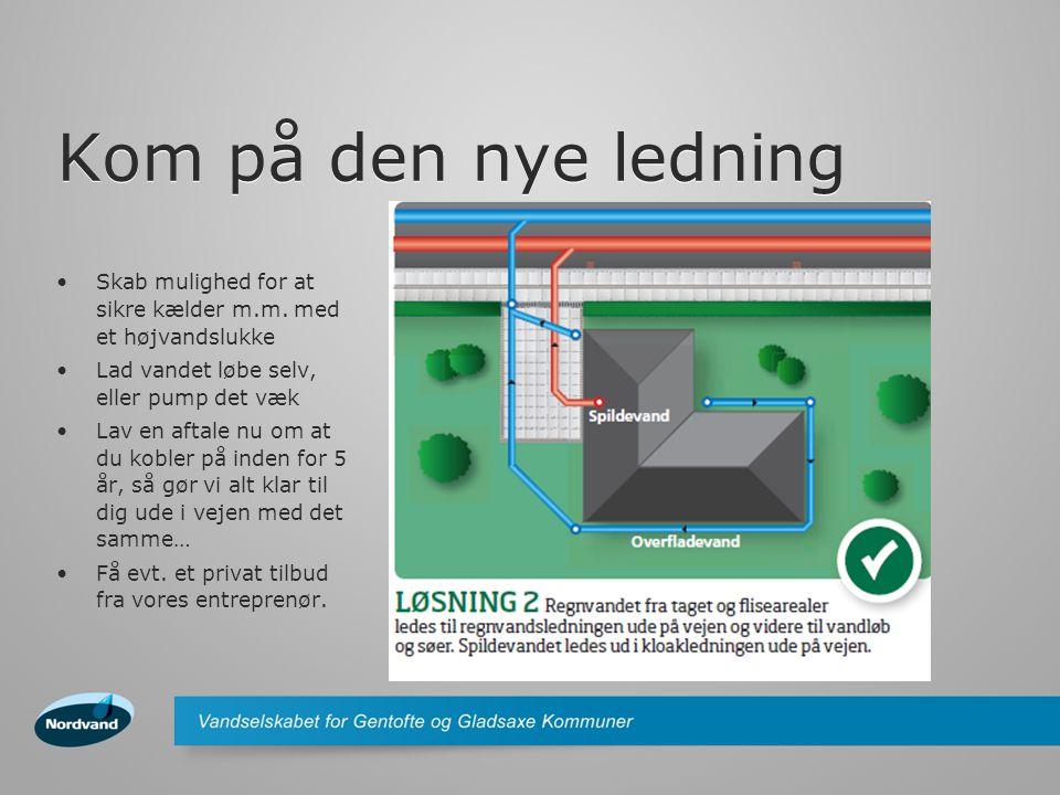 Kom på den nye ledning Skab mulighed for at sikre kælder m.m. med et højvandslukke. Lad vandet løbe selv, eller pump det væk.