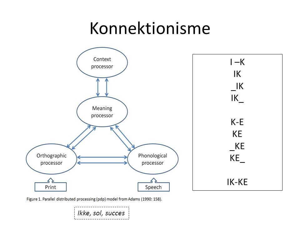 Konnektionisme I –K IK _IK IK_ K-E KE _KE KE_ IK-KE Ikke, sol, succes