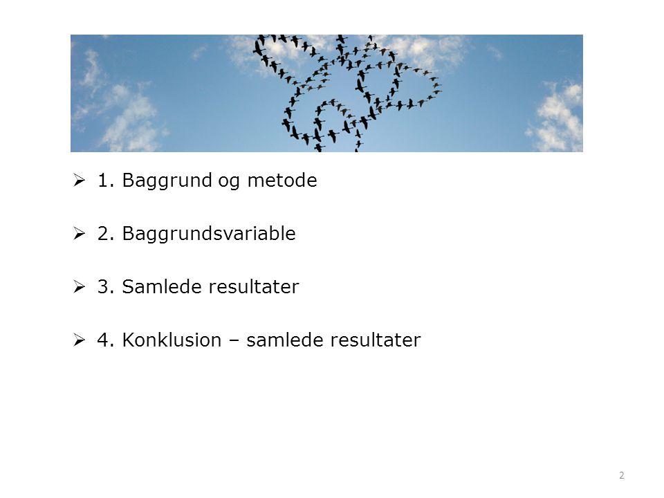 1. Baggrund og metode 2. Baggrundsvariable 3. Samlede resultater 4. Konklusion – samlede resultater