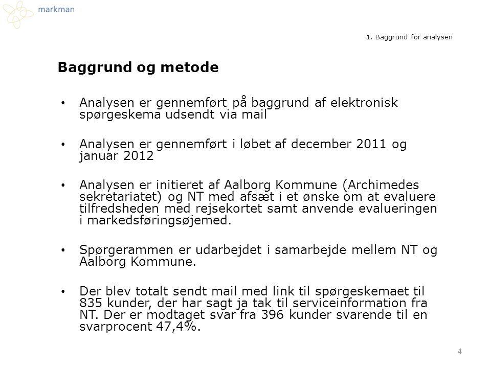 1. Baggrund for analysen Baggrund og metode. Analysen er gennemført på baggrund af elektronisk spørgeskema udsendt via mail.