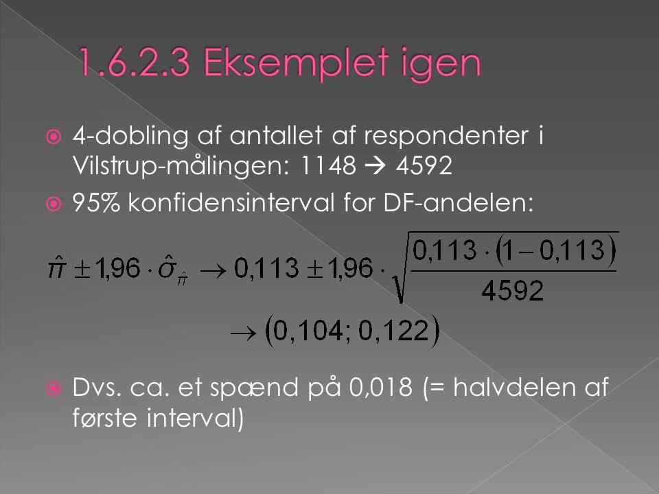 1.6.2.3 Eksemplet igen 4-dobling af antallet af respondenter i Vilstrup-målingen: 1148  4592. 95% konfidensinterval for DF-andelen:
