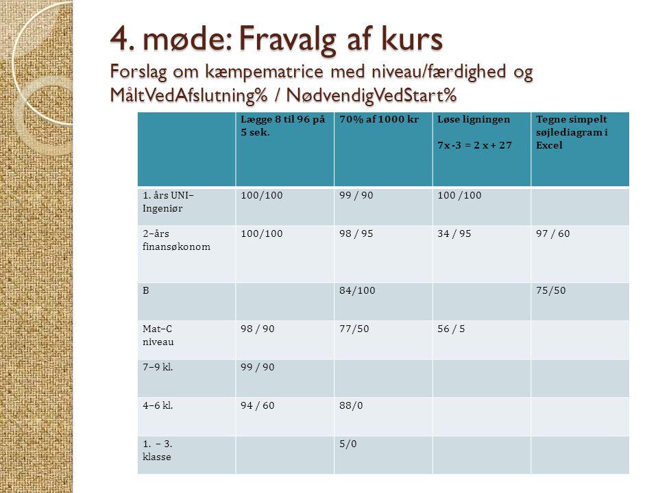 4. møde: Fravalg af kurs Forslag om kæmpematrice med niveau/færdighed og MåltVedAfslutning% / NødvendigVedStart%