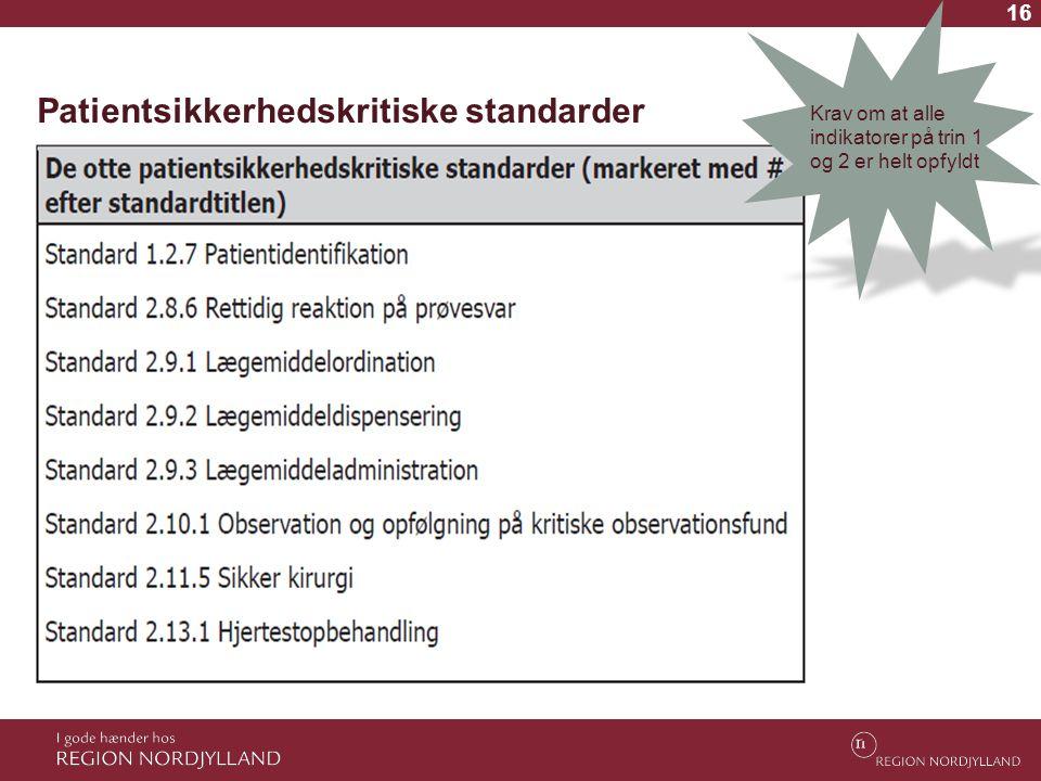 Patientsikkerhedskritiske standarder