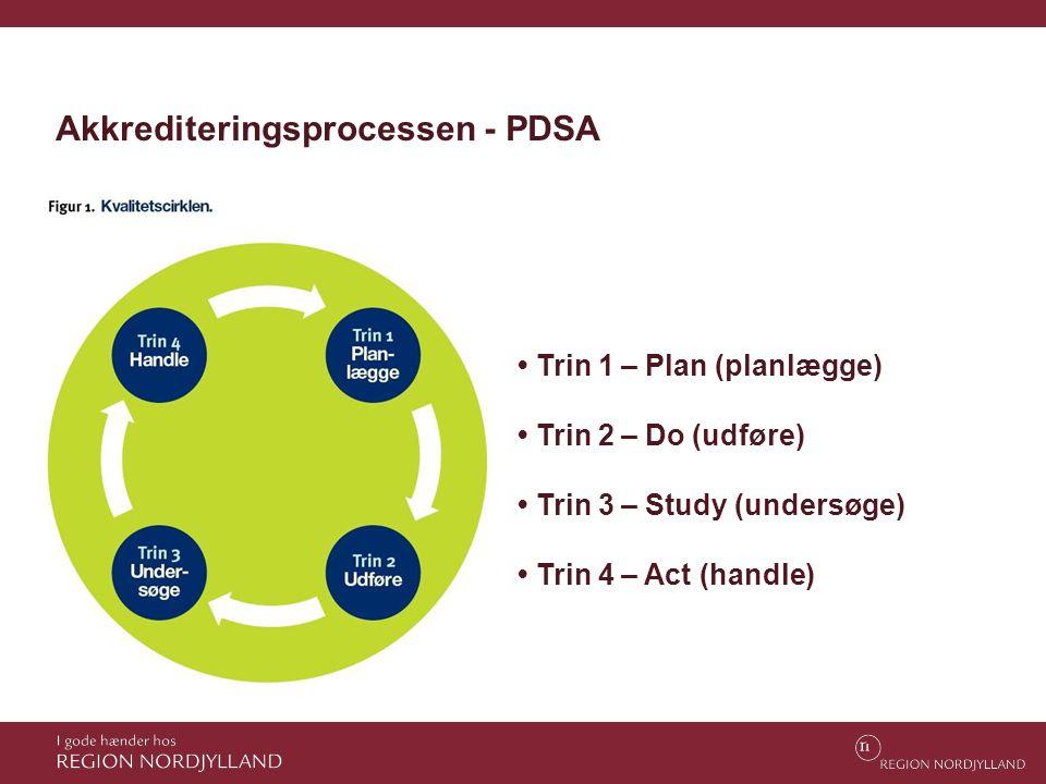 Akkrediteringsprocessen - PDSA
