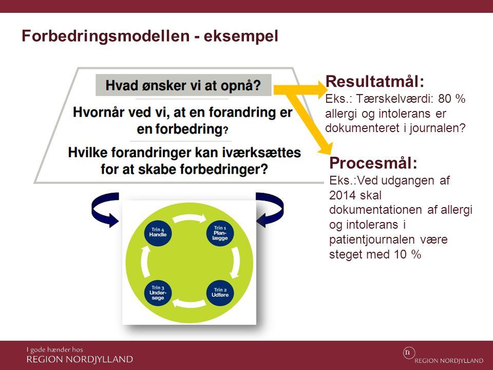 Forbedringsmodellen - eksempel