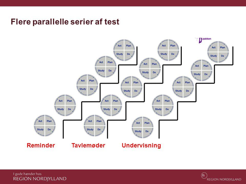 Flere parallelle serier af test
