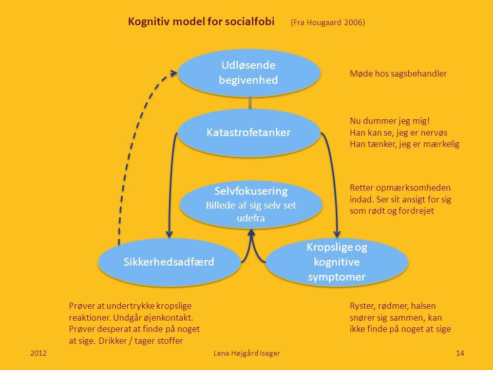 Kognitiv model for socialfobi (Fra Hougaard 2006)
