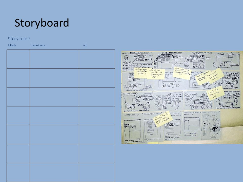 Storyboard ….også One-liner til spontant opstået leg