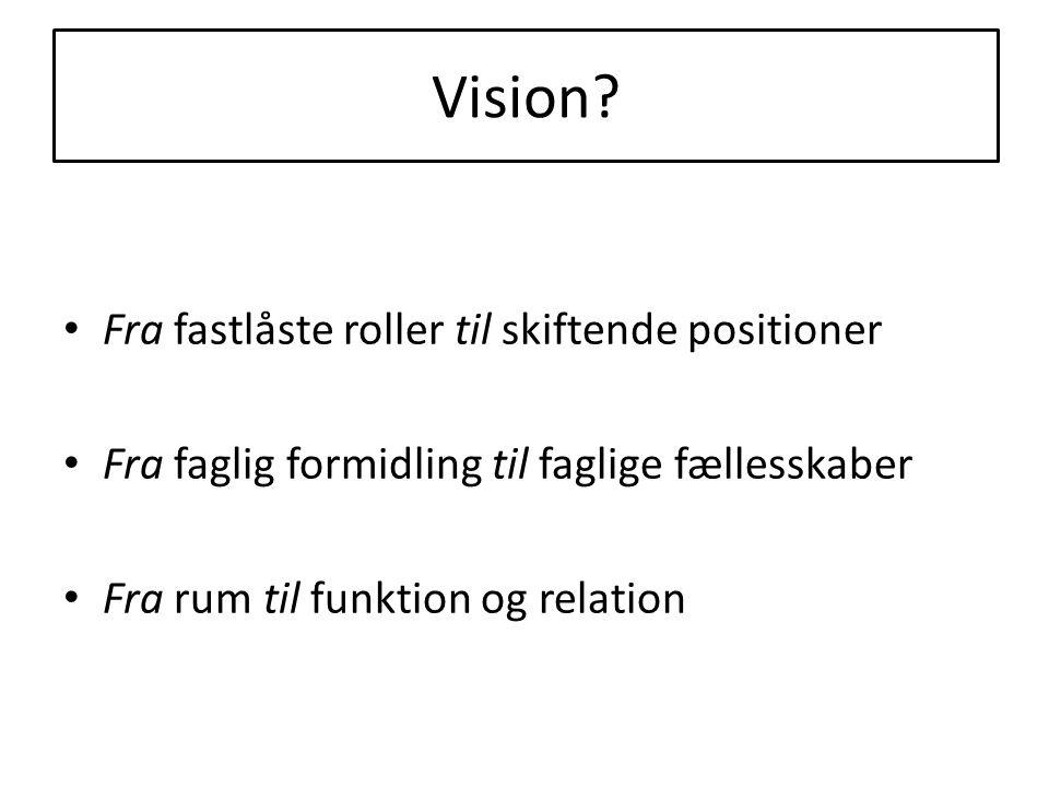 Vision Fra fastlåste roller til skiftende positioner