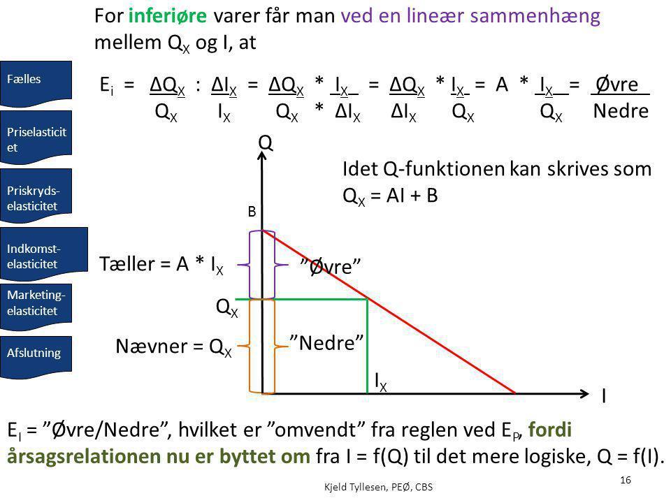 Ei = ΔQX : ΔIX = ΔQX * IX = ΔQX * IX = A * IX _= Øvre_