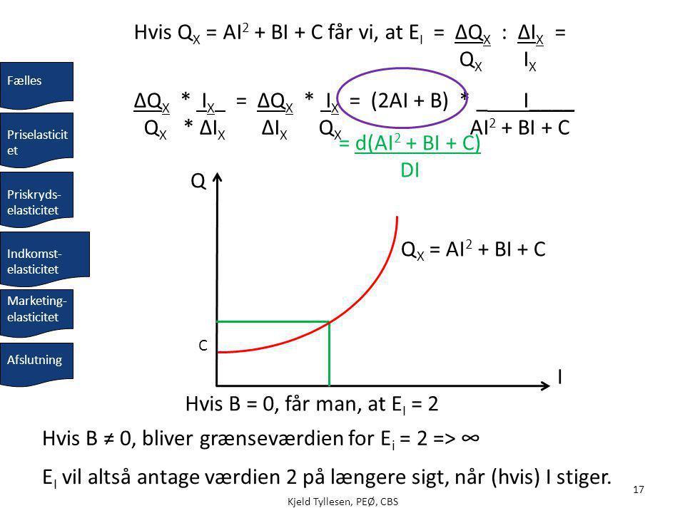Hvis QX = AI2 + BI + C får vi, at EI = ΔQX : ΔIX = QX IX