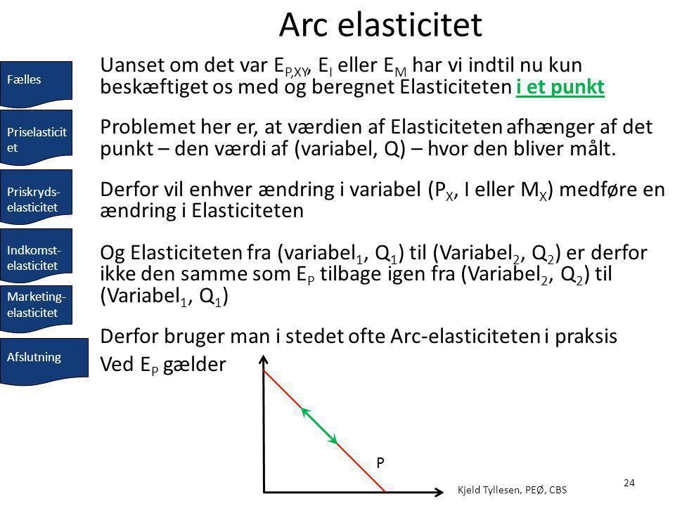 Arc elasticitet Uanset om det var EP,XY, EI eller EM har vi indtil nu kun beskæftiget os med og beregnet Elasticiteten i et punkt.