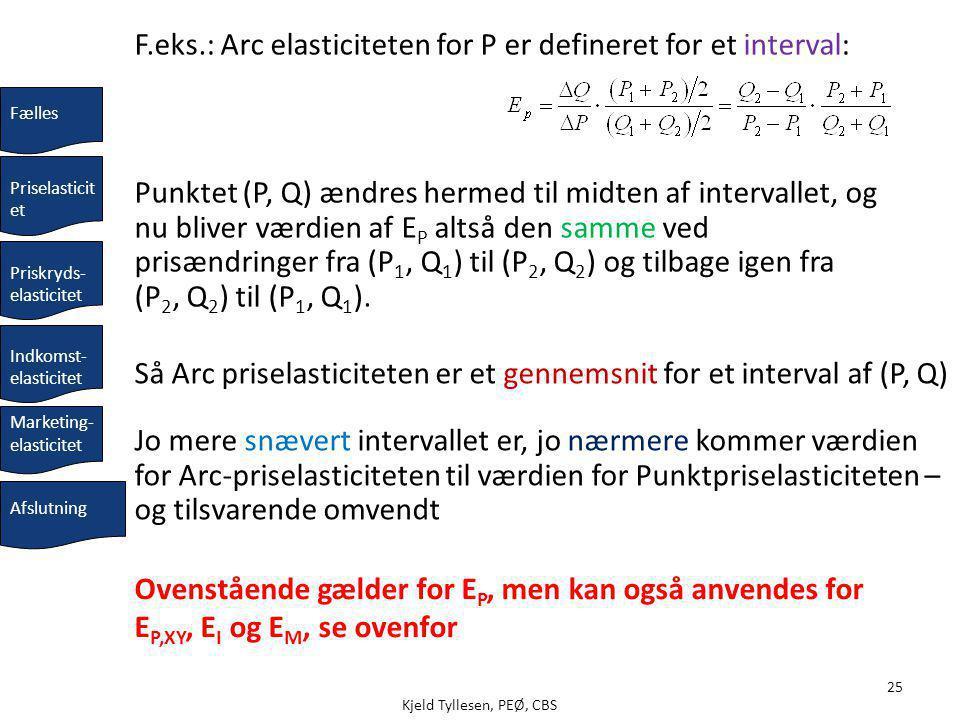 F.eks.: Arc elasticiteten for P er defineret for et interval: