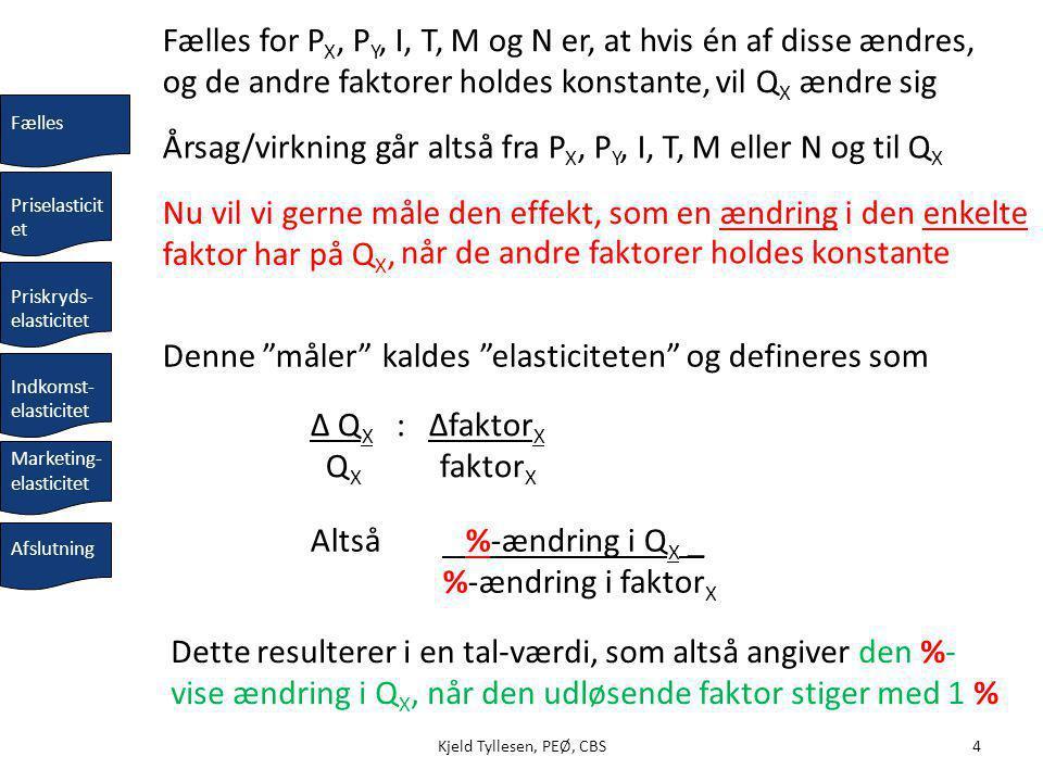 Årsag/virkning går altså fra PX, PY, I, T, M eller N og til QX