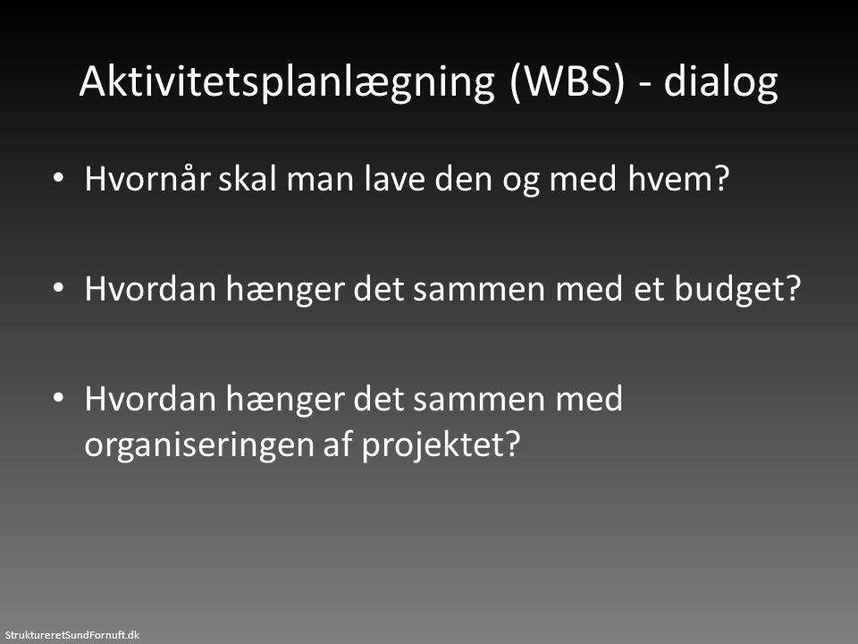 Aktivitetsplanlægning (WBS) - dialog