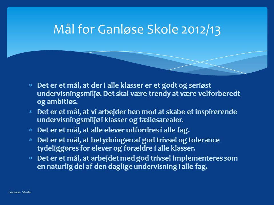 Mål for Ganløse Skole 2012/13