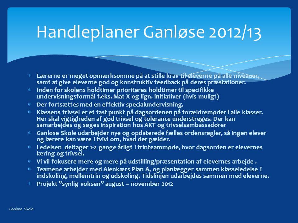 Handleplaner Ganløse 2012/13