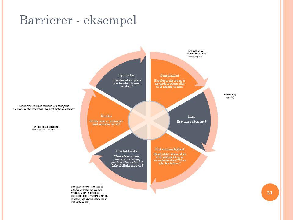 Barrierer - eksempel 21 Oplevelse Simplicitet Risiko Pris