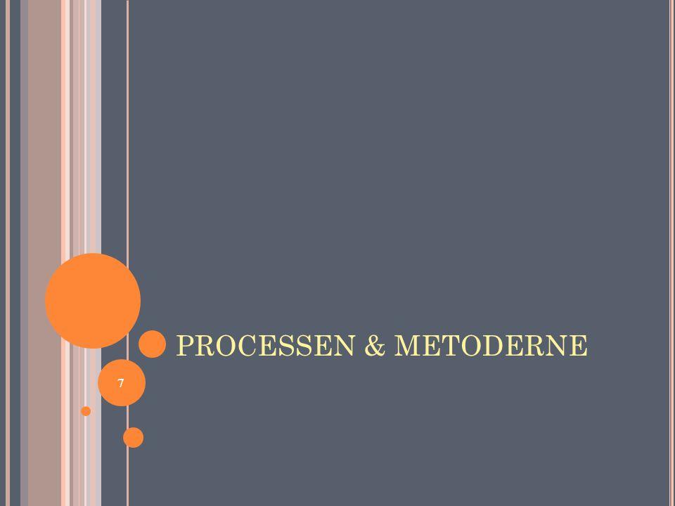 PROCESSEN & METODERNE