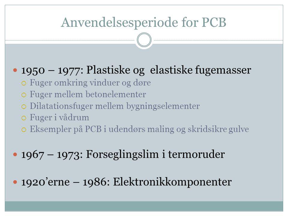 Anvendelsesperiode for PCB