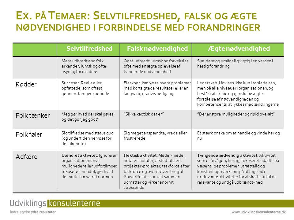 Ex. på Temaer: Selvtilfredshed, falsk og ægte nødvendighed i forbindelse med forandringer