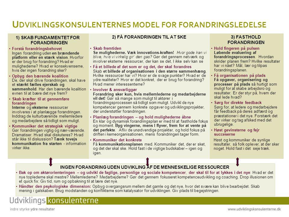 Udviklingskonsulenternes model for forandringsledelse