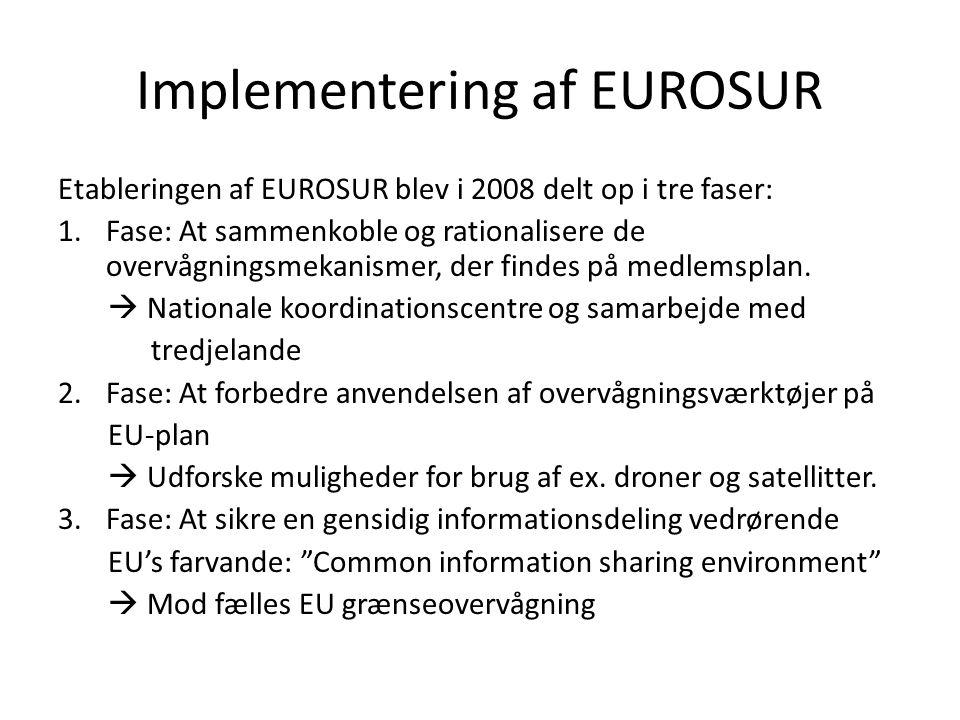 Implementering af EUROSUR
