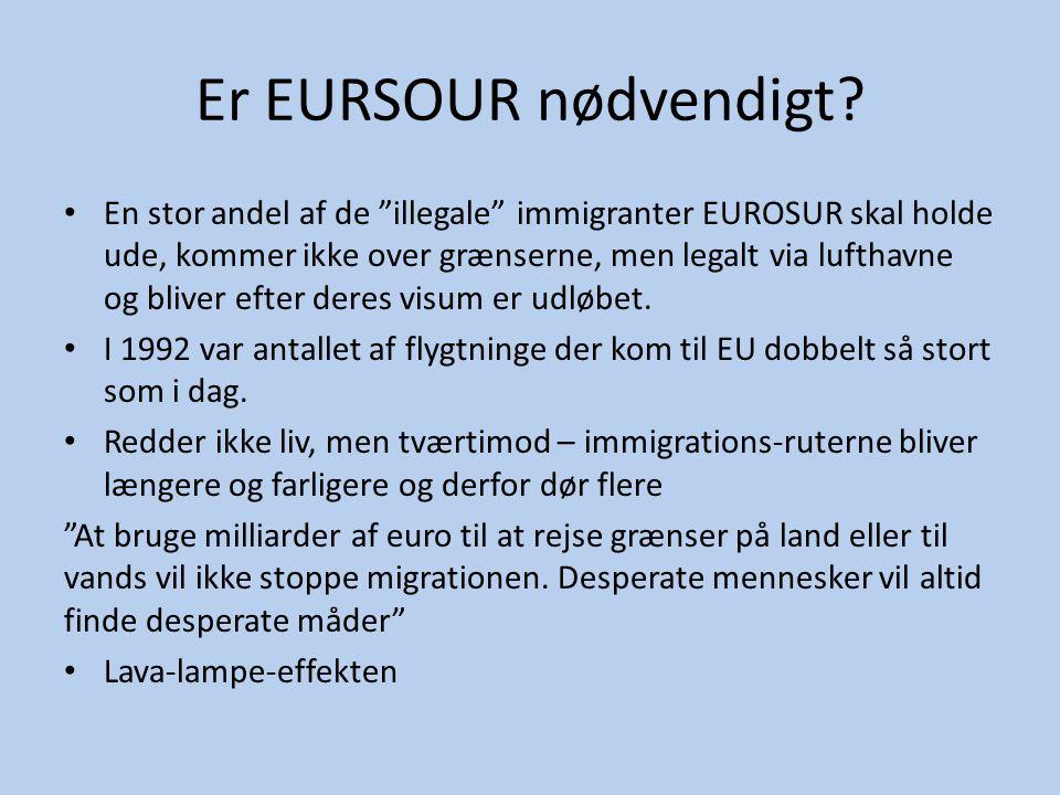 Er EURSOUR nødvendigt