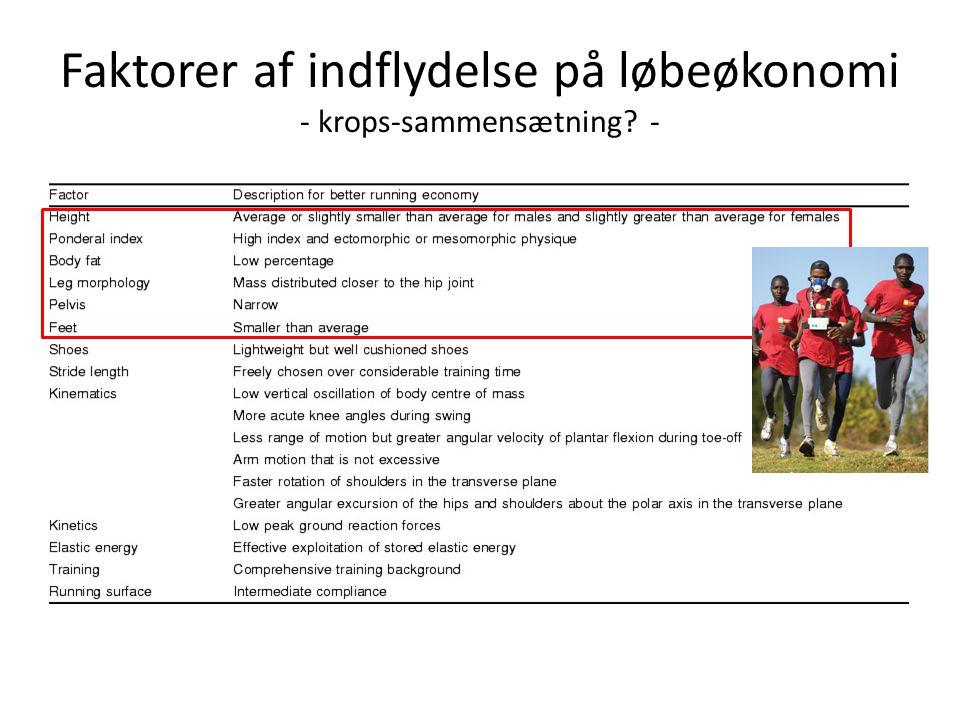 Faktorer af indflydelse på løbeøkonomi - krops-sammensætning -
